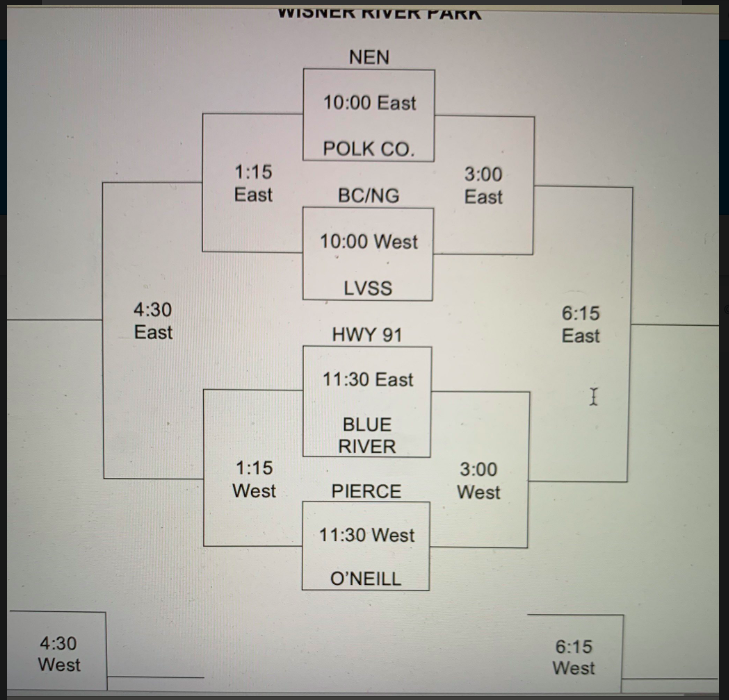 Wisner-Pilger Softball Tournament